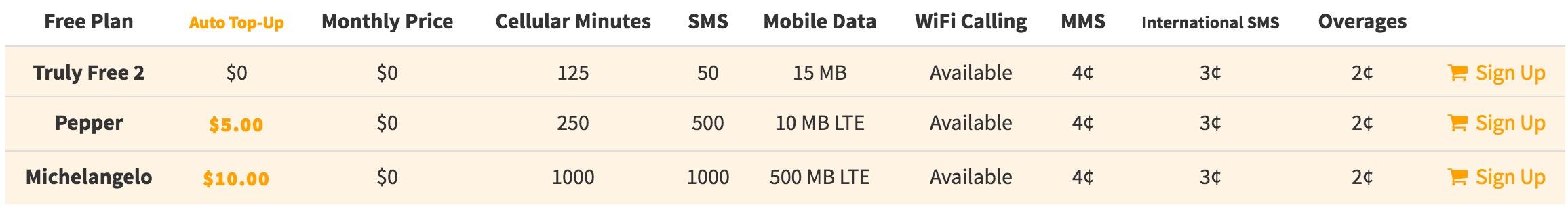 usa-cheap-sim-4 アメリカで格安SIMが想像以上に凄い!○○ならタダ!