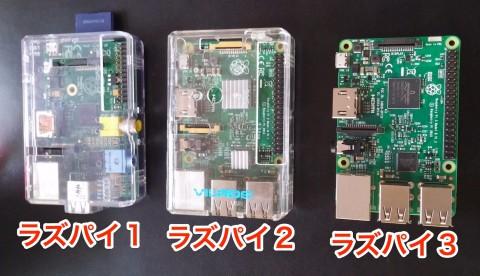 raspberry-pi-3-open-6-480x276 ラズベリーパイ3を写真で開封。英語仕様書、電源、使い方?