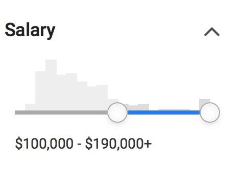 6-digit-salary-1 アメリカ年収1000万職業トップ10チェック!医者、公務員?